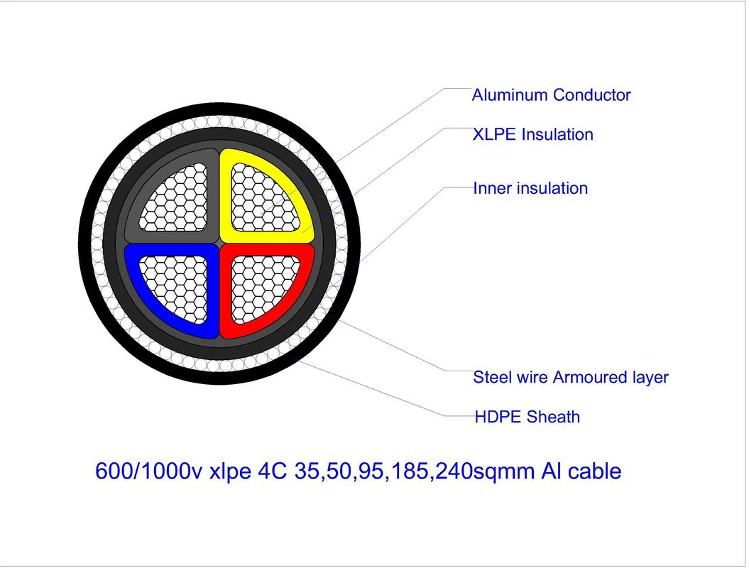 XLPE Insulated Amoured Power Cable 0.6/1kv 2.5mm2 - 300mm2 For Construction