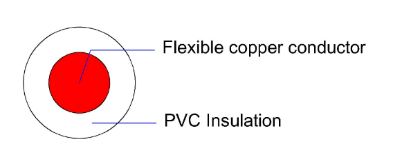 Blue Red Electric Building Wire Copper Conductor PVC Insulation 300/500V 300/300V