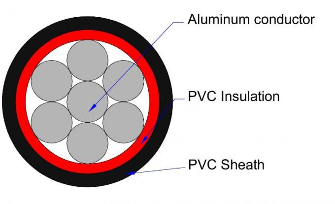Aluminum Copper Conductor Wire PVC Insulation PVC Sheath Up To 450 / 750V