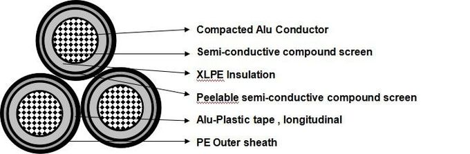 AL / XLPE Hta Cis Cable Longitude Al Plastic Tape Screen Medium Power Cable 240 SQMM Direct Burial Cable